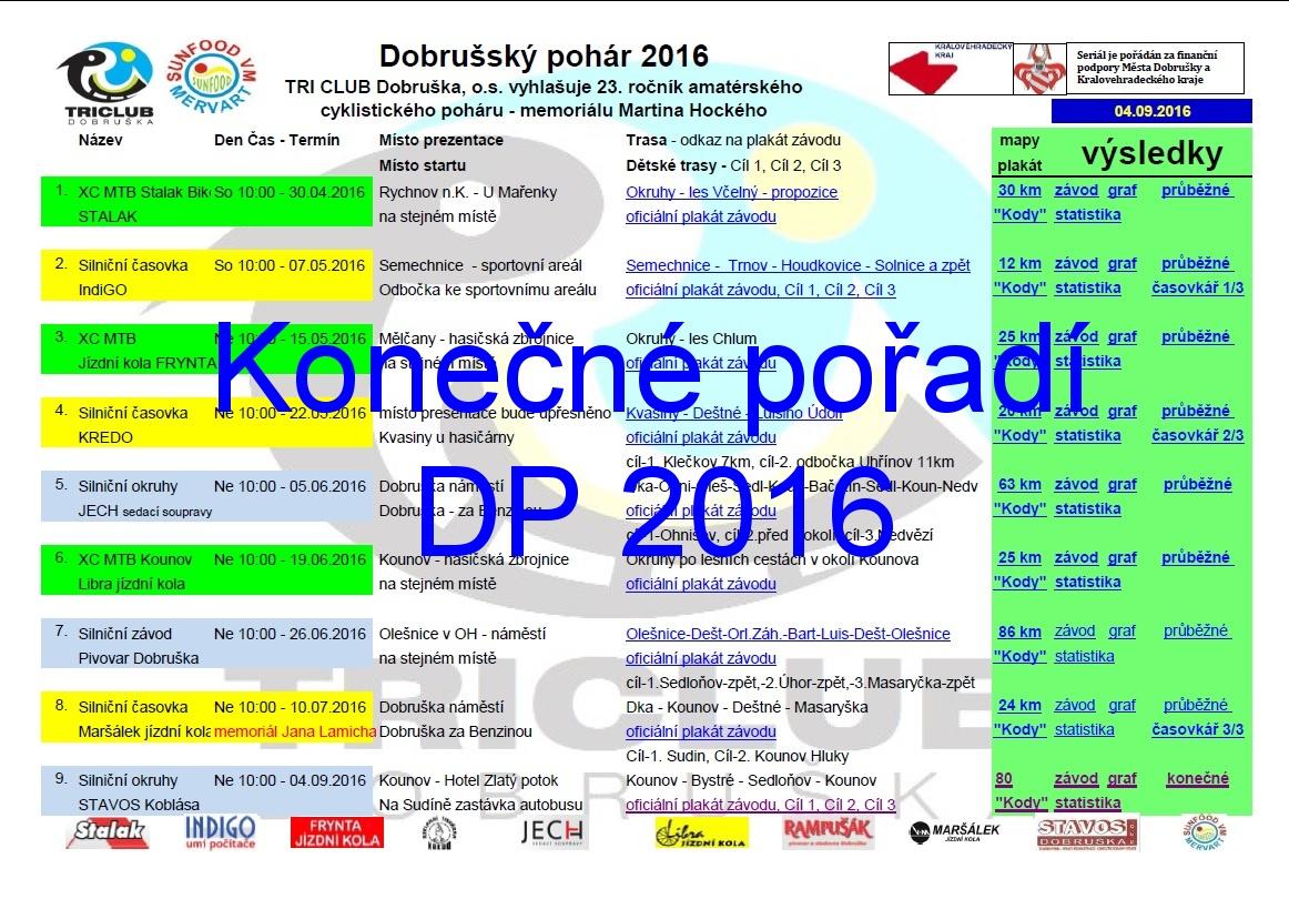 DP2012_04